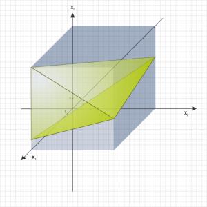 Pyramide mit dreieckiger Grundfläche